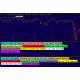Price panel indicator for Thinkorswim TOS