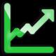 Candlestick Pattern indicator: Bullish package on TOS