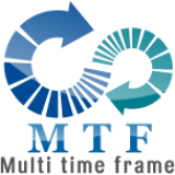 Multi time frame (MTF) Accumulation Distribution Line AccDist indicator for thinkorswim TOS