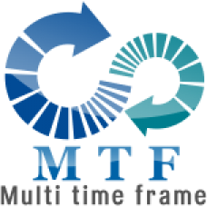 Multi time frame (MTF)  Directional Movement Index (DMI) indicator for thinkorswim TOS