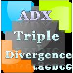 ADX Triple Divergence indicator and Market Analyzer with alert for NinjaTrader 8.