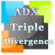 ADX Triple Divergence indicator and Market Analyzer with alert for NinjaTrader 8.