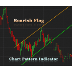 Bearish Flag Chart pattern indicator with alert for NinjaTrader 8
