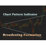 Broadening Formation Chart pattern indicator for NinjaTrader NT8