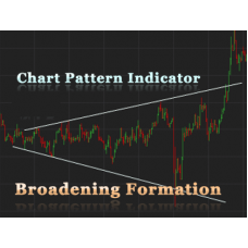 Broadening Formation Chart pattern indicator for NinjaTrader 8