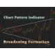 Broadening Formation Chart pattern indicator for NinjaTrader 8