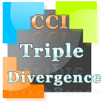 CCI Triple Divergence indicator and Market Analyzer with alert for NinjaTrader NT8.