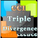 CCI Triple Divergence indicator and Market Analyzer with alert for NinjaTrader 8.