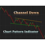 Channel Down Chart Pattern indicator with alert for NinjaTrader 8
