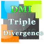 DMI Triple Divergence indicator and Market Analyzer with alert for NinjaTrader NT8.