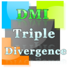 DMI Triple Divergence indicator and Market Analyzer with alert for NinjaTrader 8.