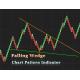 Falling Wedge Chart pattern indicator for NinjaTrader 8