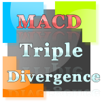 MACD Triple Divergence indicator and Market Analyzer with alert for NinjaTrader 8.
