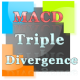 MACD Triple Divergence indicator and Market Analyzer with alert for NinjaTrader 8.