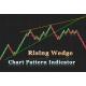 Rising Wedge Chart pattern indicator for NinjaTrader 8