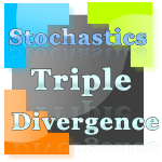 Stochastics Triple Divergence indicator and Market Analyzer with alert for NinjaTrader NT8.