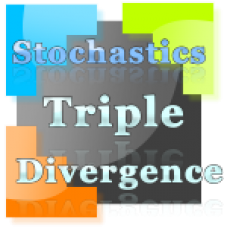 Stochastics Triple Divergence indicator and Market Analyzer with alert for NinjaTrader 8.