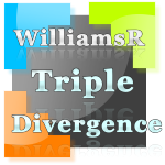 WilliamsR Triple Divergence indicator and Market Analyzer with alert for NinjaTrader NT8.