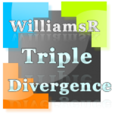 WilliamsR Triple Divergence indicator and Market Analyzer with alert for NinjaTrader 8.