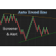 Auto trend line indicator and Market Analyzer with crossover alert for NinjaTrader 8 for 1 Year license.