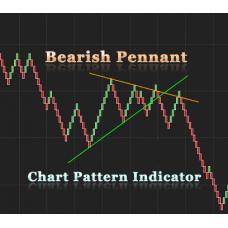 Bearish Pennant Chart pattern indicator with alert for NinjaTrader 8