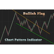 Bullish Flag chart pattern indicator with alert, SCAN for Thinkorswim TOS
