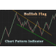 Bullish Flag Chart pattern indicator for NinjaTrader 8