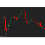 Trend candlestick (hollow candle) chart type for Ninjatrader 8