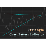 Triangle Chart pattern indicator for NinjaTrader 8