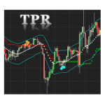 Trend Pullback Reversal TPR indicator for Sierra Chart 1 year license