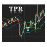 Trend Pullback Reversal TPR indicator and Market Analyzer for NinjaTrader 8 permanent license