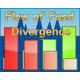 Flow of Fund divergence indicator and alert for Tradingview