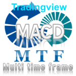 Multi time frame (MTF) MACD indicator for TradingView