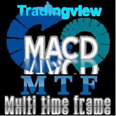 Multi time frame (MTF) MACD indicator for TradingView
