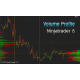 Volume profile range indicator for Ninjatrader 8