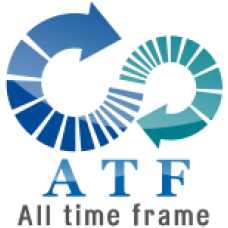 All-Time-Frame (ATF) custome indicator for Thinkorswim TOS