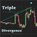 Triple Divergence indicator and Market Analyzer package for NinjaTrader 8.