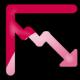 Candlestick Pattern indicator: Bearish package on TOS