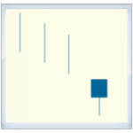 Advanced Hammer & Hanging Man candlestick pattern indicator with alert for NinjaTrader 8