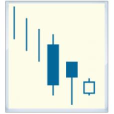 Unique Three River Bottom Pattern data mining result (2014 weekly, Bearish )