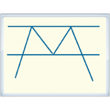 Double Top Chart Pattern indicator with alert for Tradingview