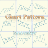 Chart pattern indicator package for NinjaTrader 8