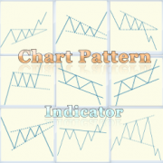 Chart pattern indicator package for NinjaTrader 8 permanent license.
