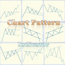 Chart pattern indicator package for NinjaTrader 8