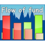 Flow of fund (FOF) indicator for NinjaTrader8 NT8 1 year
