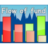 Flow of fund (FOF) indicator for NinjaTrader