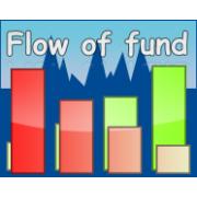 Flow of fund (FOF) indicator for NinjaTrader7
