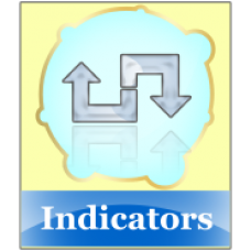 N bars High low Free indicator for Ninjatrader 8 .
