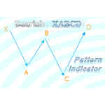 Bearish XABCD 5-point W shape chart pattern indicator for Ninjatrader NT8.