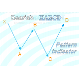 Bearish XABCD 5-point W shape chart pattern indicator for Ninjatrader NT8.